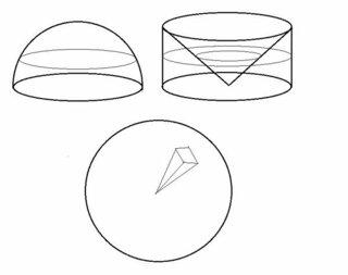 公式 球 の 体積