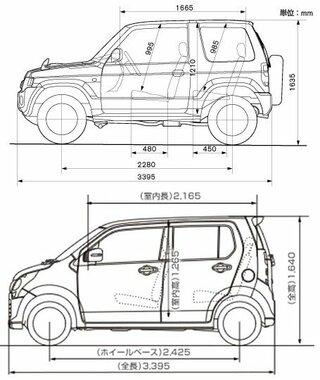 >パジェロミニって 軽自動車の中では車体が大きい方なのでしょうか  車体の大きさは軽の規格ギリギリ...