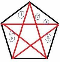 五角形 の 対角線 何 本