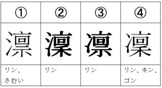 漢字 りん
