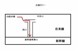 まで 京都 駅 ここ から