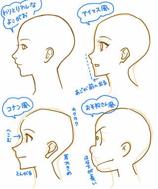 アニメ絵 萌え絵 風の横顔の書き方を教えて下さい リアルな横顔の線を適 Yahoo 知恵袋