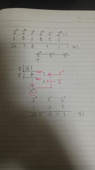 2進法で書かれた101001を5進法で表すとどうなるか - どうや... - Yahoo ...