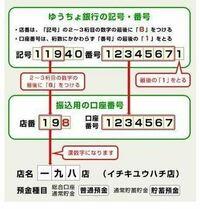 ゆうちょ銀行 店番 018
