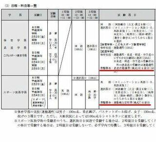入試 国士舘 要項 大学