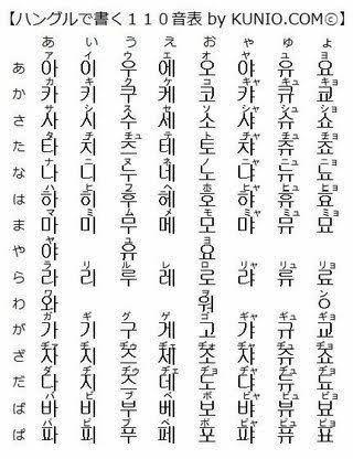 あいうえお 順 語 韓国