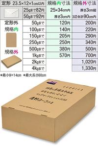 局 ダンボール 郵便 【楽天市場】海外引越用 国際小包対応Bサイズ用