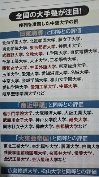 合格 千葉 工業 発表 大学