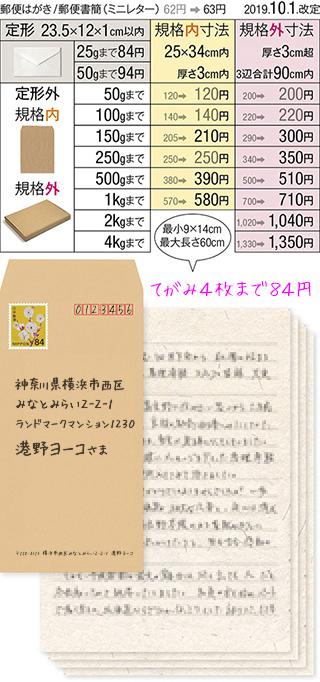 の 料金 切手 郵便