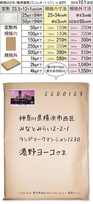 郵便ポストによって投函口は3〜4cm位なので入れば送れます。重さに沿った額の切手が貼ってあれば郵便ポストからも送れます。