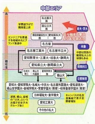 大学 語 名古屋 偏差 値 外国