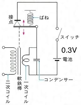 質問です。0.3Vの条件を守れば 電流は 数百mAを流しても良いのですか? 微小電圧での点灯実験なら...