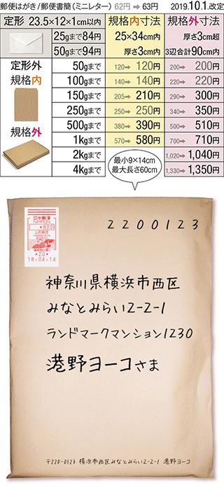 表 料金 郵便 切手