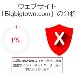 >どう思いますか? 100%詐欺サイトです。  ・このサイトの名前の所有者は非表示です。←詐欺の基本です。...