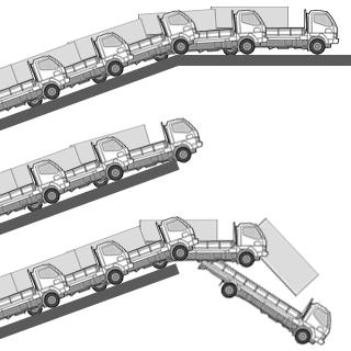斜面のは長さLと定義されているけど、トラックの模型の長さが定義されていない。...