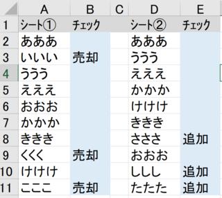 画像参照ください。  シート1と2がどのような形態のリストになっているのか分かりませんので、想定で回答します。...