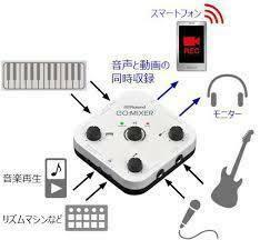 この機材(go:mixer : instrument(L,R)端子)でも、可能。