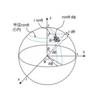 慣性 モーメント 球 中が中空の球の慣性モーメントの求め方について