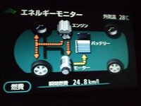 TOYOTA 20 プリウスのエネルギーモニター画面について 20型プリウスを1年ほど前から中古で乗っています。長い下り坂で『B』レンジで走行しエネルギーモニター画面の充電の表示(8段階位の表示)満充電までは青の...