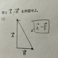 物理のベクトルの引き算について質問です  ベクトルA-ベクトルBを作図しなさいという問題で、考え方がよく分かりません。  どうして下の画像のようにA-Bが表されるのでしょうか?  あとこれは、Bからみ たときと考えるのですか?  回答よろしくお願いします
