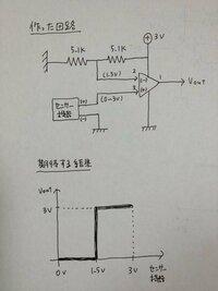 センサー機器から出力された結果(0~3V)を、ある電圧(例えば1.5V)以上で利用したいと思っています。コンパレータを使って回路を作ってみましたが、うまく動きません。何が間違っているのでしょうか? センサー機器はその反応に応じて0~3V(電流は4~5mA程度)で変動します。閾値になる電圧(例えば1.5V)を超えた場合にVoutに3Vを取り出したいのですが、センサーをいくら動かしてもVoutは...