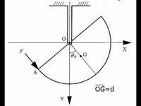 図のような半円板で,外力Fを取り除くと半円板は振動をはじめる. この半円板の重心周りの回転モーメントをIとしたときの問題です. 1.この半円板が任意の角θだけ傾いているとき, 初期角θ0の姿勢から失った位置エネルギP と, 重心の並進運動エネルギおよび回転運動エネルギの和 Uを, 重心の X, Y軸方向 の速度成分dx/dt, dy/dt, 重心の角変位θと角速度 dθ/dt, M, g,...
