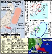 次の「関東大震災」はいつなのか? 10年以内?     ・・・ ◆貞観地震;  東日本大震災と極めて酷似している「貞観地震」という超巨大地震が千数百年前に起きた。 それとほぼ同じ時期に、富士山が噴火し、鹿児島県で噴火し、関東で巨大地震が起き、南海トラフの超巨大地震が起きた。 平安時代の京都は地震で甚大な被害となり、大阪は津波で壊滅した。 しかも、その時代、日本海側を含めて...