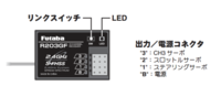 受信機の出力/電源コネクタについて 3 2 B  がわかりません 1はわかります 1以外教えてください   こんなかんじで↓ 例 ''1''はステアリングサーボから出てるコネクタを接続します。