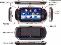 携帯ゲーム機「PSVita」ですが、皆さんの所有されている「型」は、 何でしょうか!? ・新型PSVita(PCH-2000) ・従来のPSVita(PCH-1000)Wi-Fiモデル ・PSVita(PCH-1100)3G/Wi-Fiモデル ちなみに、今後...