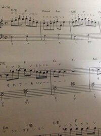 阿部真央のあなたの恋人になりたいのです をオルガンで弾きたいです。 画像のように、すでにドレミがわかる 状態の楽譜をいただきたいです! また楽譜でなくてもわかる方に  書きこんでいただきたいです。   阿部真央の曲ならあなたの恋人になりたいのです 以外でもかまわないので、よろしくお願いします!