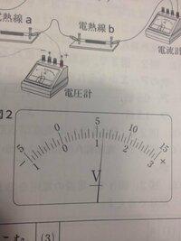 電圧計の読み方について。 15Vのマイナス端子を使って電圧計を接続し、電圧を測ったところ、画像のようになりました。 電圧計は目盛りの1/10まで読み取るので6.0Vだと思ったのですが、答えは6Vでした。 1/10の考え方が違うのでしょうか… 教えて下さい(>_<)