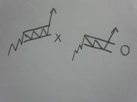 左は無理な形で右が正解ですか?