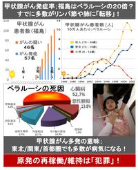 『子ども、甲状腺がん57人! 福島の37万人調査』2014/8/25 ⇒  福島の発症率は、従来の39倍~350倍? ◆福島の小児甲状腺がん(2014年8月発表) がんの発症=57人(3ヶ月で7人増加) がんの疑い=...