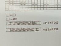 編み物初心者です。 こちらの『右上4目交差』『左上4目交差』編み方がわかりません。 教えてください。