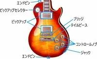 レスポールギターの   ジャック  ピックアップセレクター  コントロールノブが   壊れてしまいました。   楽器屋さんで修理したいのですが   修理代はどれくらいかかりますか? ギターはESPの黒のレスポールです。   そして  楽器屋さんに頼む時に  なんて言ったらいいんでしょうか?    細かく教えてください!