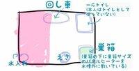 ハムスターの水槽の保温についての質問です。  画像が見にくくて申し訳ありませんが、水槽を上から見た図です。  ピンクで塗ってある部分にパネルヒーター(ピタリ適温にしようかと思ってい ます)を置こうと思...
