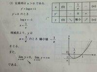 y=xlogxの関数の増減、極値を求め、グラフの概形を書く問題です。 定義域がx>0なのはわかります。 x=1/eがでました。 そのときの前後の符号の調べ方はこの問題は数字が複雑なので代入して符号を決めるような感じでしょうか。たとえばe≒2.7なので 1/5を代入してみる。x>0なので1/eをいれたときよりは下。つまり-と↘。 1を代入してみる。0になるので1/eをいれたときより...