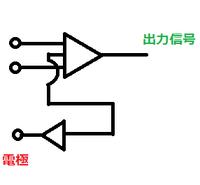 筋電計を自作したいと思っていろいろ調べているのですが、わからないことがいくつかあります。  1、筋電の増幅回路を調べていたところ、いくつか見つかったのですがどの回路が良いのでしょうか? どういった違...