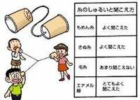 の 作り方 電話 糸