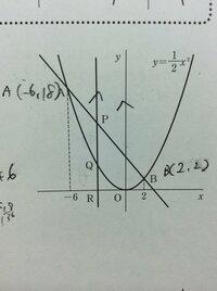 中学関数 この図において、線分PQとQRの長さの比が3:1にとなる点PのX座標を求めなさい。という問題です。よろしくお願いします