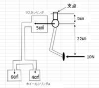 イラストのように、油圧式ブレーキペダルを10Nの力で踏んだとき、マスタシリンダに発生する油圧の大きさは何kPaでしょうか? またホイールシリンダAに作用する力の大きさは何Nでしょうか? それぞれ解き方も教えてください。  ※各シリンダ内の数値はピストンの断面積を表しています。
