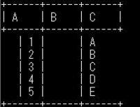 MySQLのcsvファイル取り込みについて  エクセルで下のデータを作りcsvで保存しました。 1,あ,A 2,い,B 3,う,C 4,え,D 5,お,E  そのあとに下のテーブルを作ってcsvファイルを取り込んだのですが、どうし...