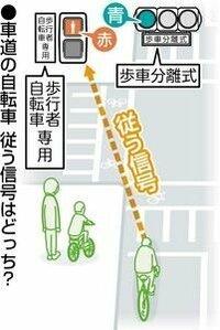 【悲報】車道の自転車、「青」でも歩行者自転車信号機に従い停止を 県警指導に「後続車が怖い」との声 全国で導入が進む歩車分離式交差点のうち、歩道部分に「歩行者自転車専用」と書かれた信号機がある場合、車...