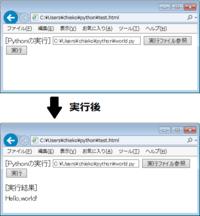 HTMLでPythonを実行したいです。 どのように実行したらよいでしょうか? (画像の参照お願いします)  [実行条件としては]  1. 実行のHTMLはWindowsのローカルPC (Linuxサーバではないです)  2. python のコードは以下です(Hello_world.py)。 string = 'Hello world!' test_file = open('...