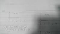 畳み込み積分について 写真に写っているx(t)とh(t)を畳み込み積分によってy(t)を求める問題なのですが、全くわかりません 自分の予想としては0<t<2 .2<=t<3 3<=t<5の範囲で分けて畳み込み積分をすると思うのですがその時の∫の範囲の出し方?がわかりません。 解説お願いします。