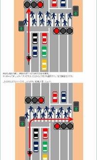 大通りで車道の脇を走行している自転車  車道側が赤信号に変わった時にも停止せずに堂々と歩行者の間をすり抜ける 時には邪魔だの暴言を発したりベルを何回も鳴らして割り込む自転車野郎がいますが 自分が違反...