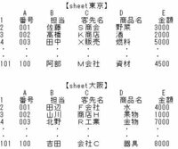 エクセル2007で複数語の検索ワードで検索したい。  画像のようなシートが東京、大阪、アメリカ・・・とシート数で10シートあります。 この全シート(ブック)内のワード検索を行いたいと考えています。 マクロ...