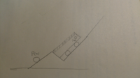 高校物理 摩擦力について質問です。 図のような設定で、小球Pに速度を与えて粗い面の台車Qにのせるとします。このとき、台車は摩擦力により上に動きます。  あるとき、PがQと同じ速さになりました。このとき、PQ...