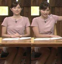 テレビ朝日の土曜日の島本真衣と、 日曜日のお天気の久冨慶子アナって似ていませんか?  ※画像は久富慶子アナ。