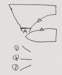 下記の衿(変則の衿台付きカラーのような衿)のデザイン(パターン)および型紙製作に関しての質問ですが、下記のAの部分が①②③の衿つけ線の場合ですが、縫いいあがった後の衿の格好は、①から③それぞれ、 どのようになりますでしょうか?例えば、①のほうがスタンドカラーに近いとか。ちゃんとした回答を答えられる方ご返答お願いします。